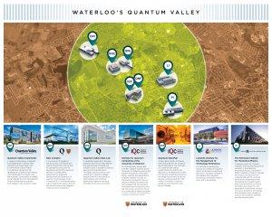 Map of Waterloo's Quantum Valley