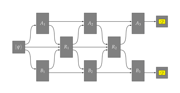 A Reformulation of Quantum Game Theory
